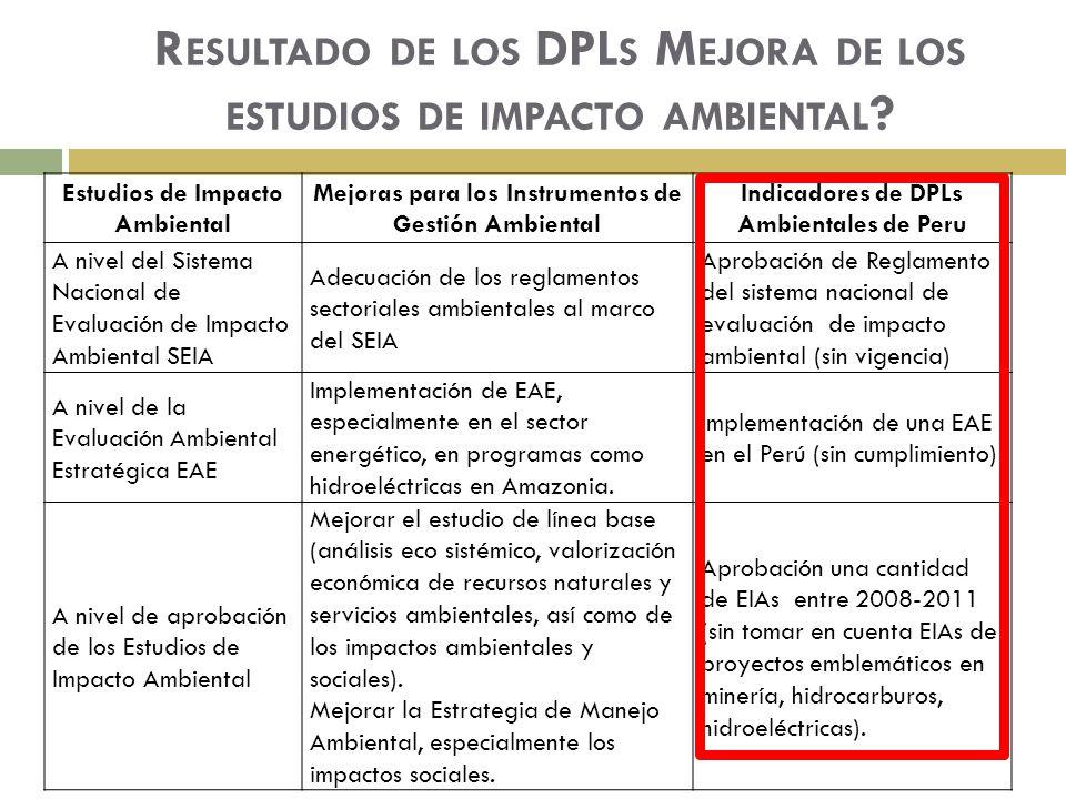 R ESULTADO DE LOS DPL S M EJORA DE LOS ESTUDIOS DE IMPACTO AMBIENTAL .
