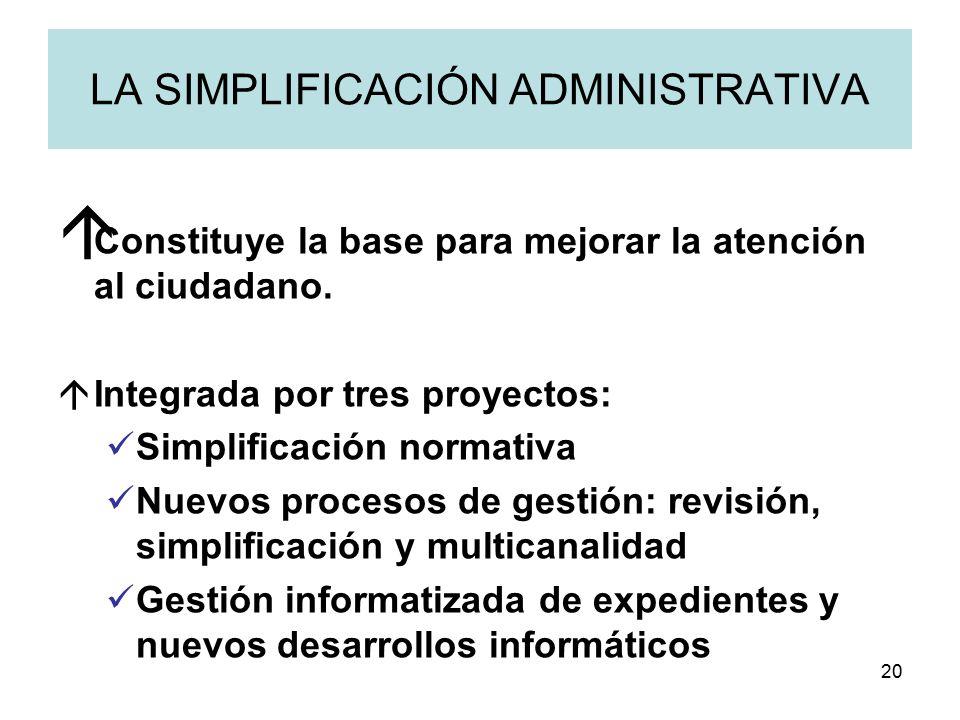 20 LA SIMPLIFICACIÓN ADMINISTRATIVA á Constituye la base para mejorar la atención al ciudadano.
