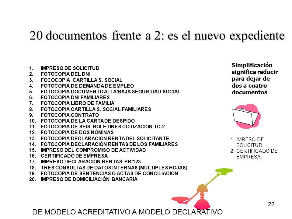 22 Simplificación significa reducir para dejar de dos a cuatro documentos 20 documentos frente a 2: es el nuevo expediente 1.IMRESO DE SOLICITUD 2.CERTIFICADO DE EMPRESA 1.IMPRESO DE SOLICITUD 2.FOTOCOPIA DEL DNI 3.FOCOCOPIA CARTILLA S.