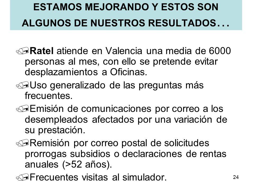 24 ESTAMOS MEJORANDO Y ESTOS SON ALGUNOS DE NUESTROS RESULTADOS … /Ratel atiende en Valencia una media de 6000 personas al mes, con ello se pretende evitar desplazamientos a Oficinas.