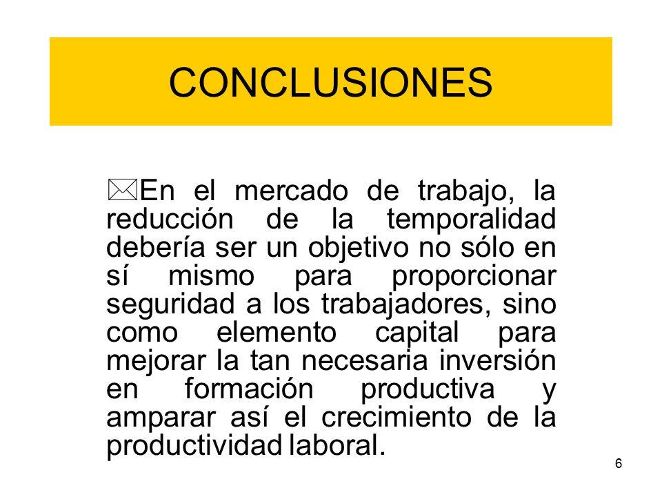 6 CONCLUSIONES *En el mercado de trabajo, la reducción de la temporalidad debería ser un objetivo no sólo en sí mismo para proporcionar seguridad a los trabajadores, sino como elemento capital para mejorar la tan necesaria inversión en formación productiva y amparar así el crecimiento de la productividad laboral.