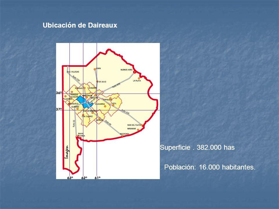 Ubicación de Daireaux Superficie. 382.000 has Población: 16.000 habitantes.