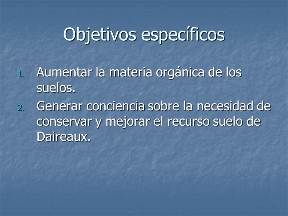 Objetivos específicos 1. A umentar la materia orgánica de los suelos.