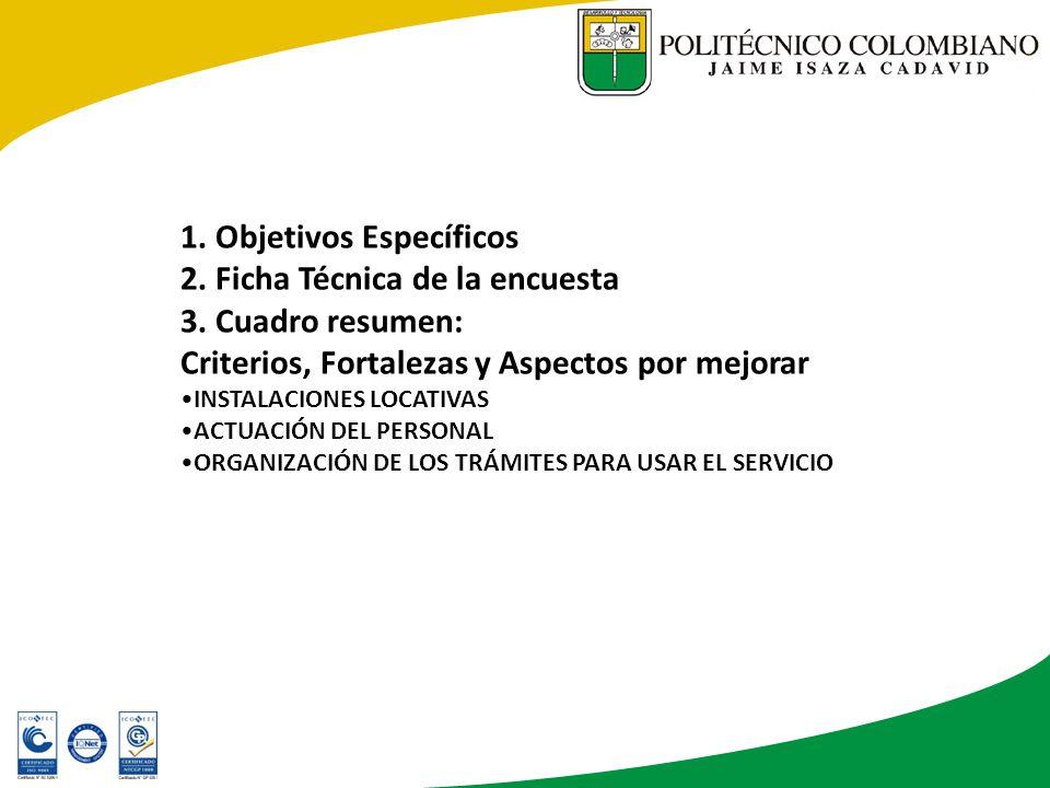 1. Objetivos Específicos 2. Ficha Técnica de la encuesta 3.