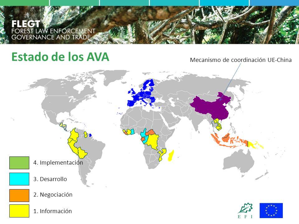 Mecanismo de coordinación UE-China Estado de los AVA 4.