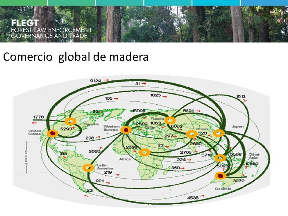 Comercio global de madera