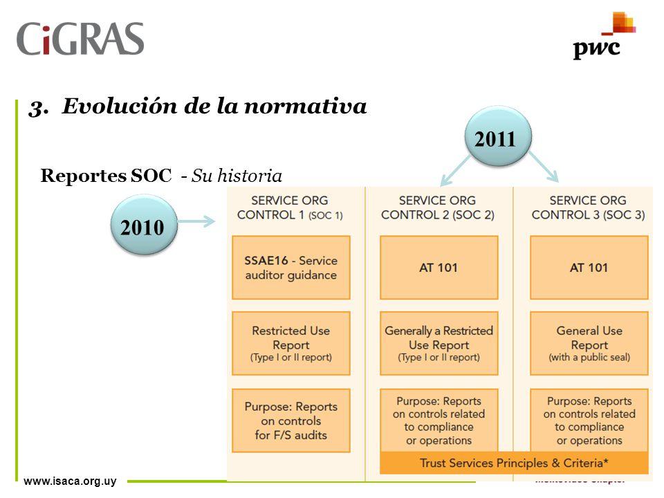 www.isaca.org.uy Reportes SOC - Su historia 3.Evolución de la normativa 20102011