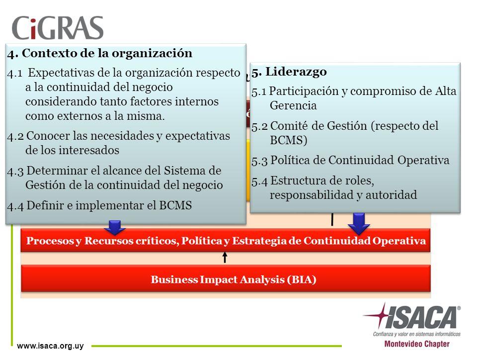 www.isaca.org.uy 3.Evolución de la normativa – ISO /IEC 22301 4.