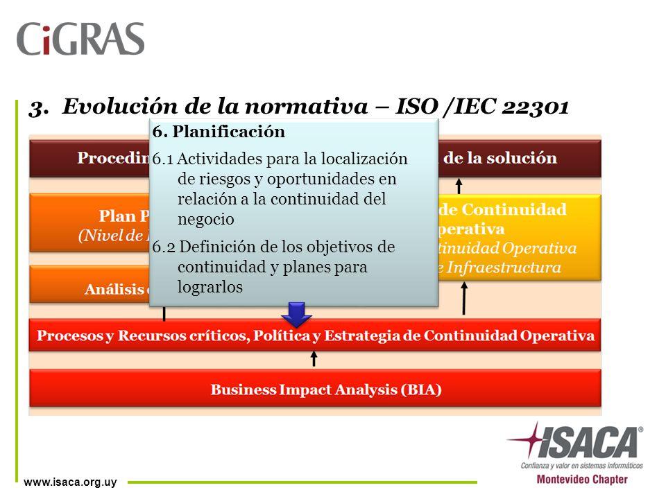 www.isaca.org.uy 3.Evolución de la normativa – ISO /IEC 22301 6.