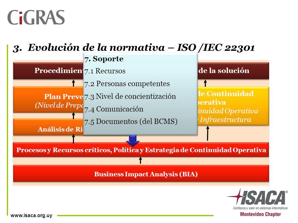 www.isaca.org.uy 3.Evolución de la normativa – ISO /IEC 22301 7.