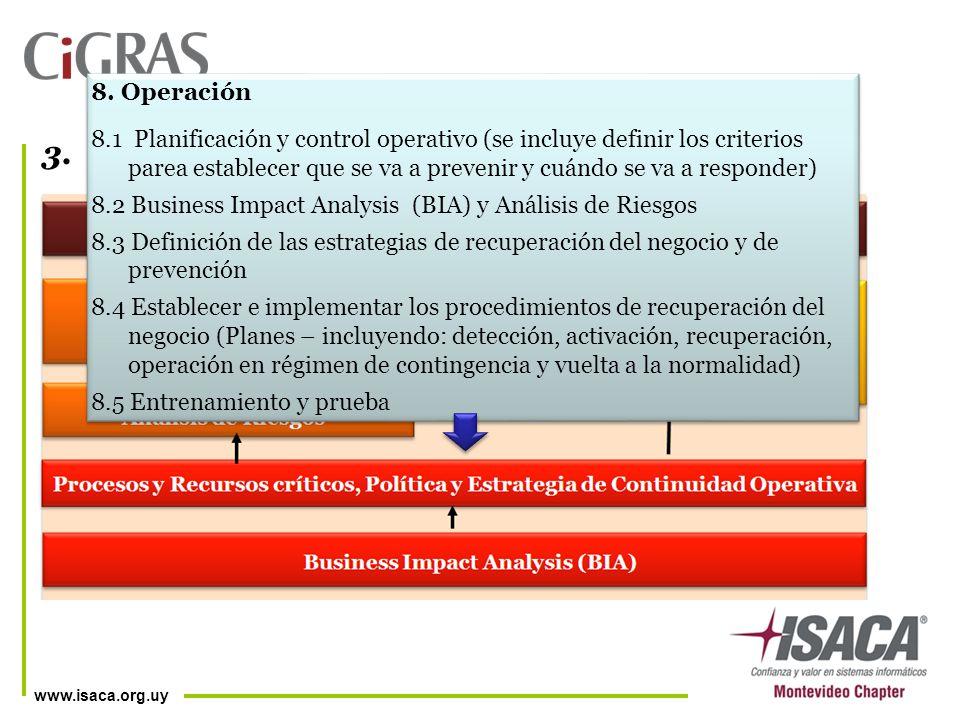 www.isaca.org.uy 3.Evolución de la normativa – ISO /IEC 22301 8.