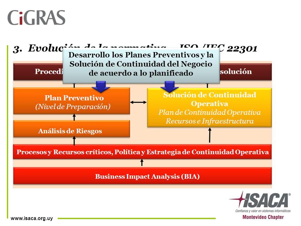www.isaca.org.uy 3.Evolución de la normativa – ISO /IEC 22301 Desarrollo los Planes Preventivos y la Solución de Continuidad del Negocio de acuerdo a lo planificado