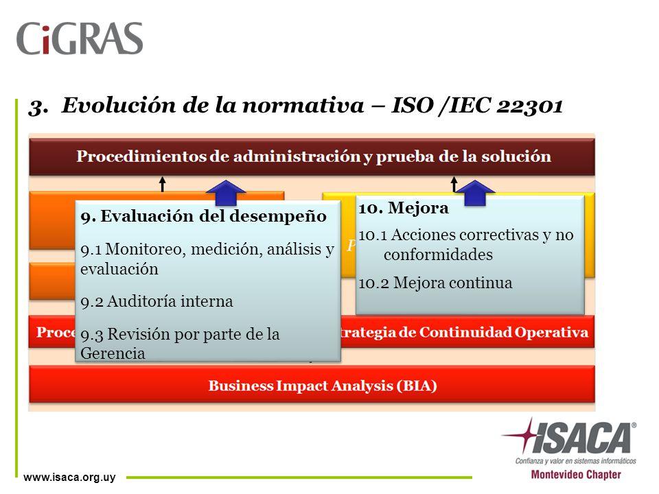 www.isaca.org.uy 3.Evolución de la normativa – ISO /IEC 22301 9.