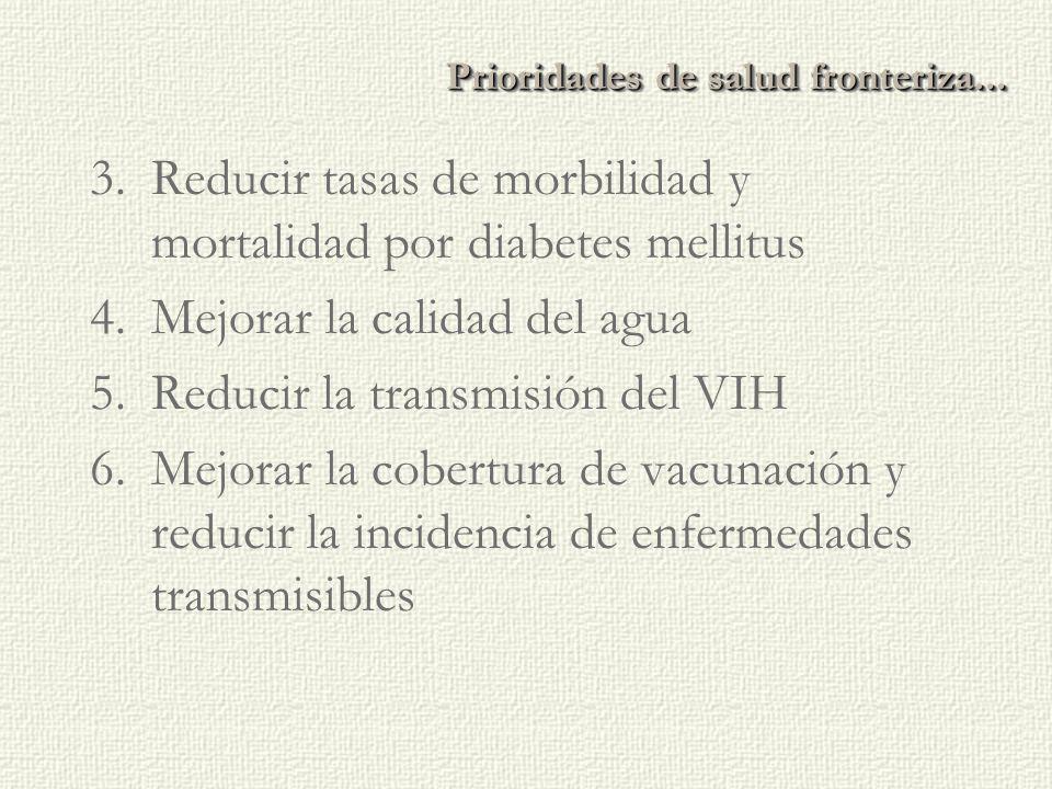 Prioridades de salud fronteriza...