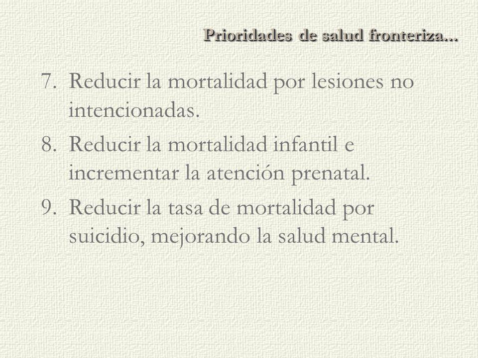 Prioridades de salud fronteriza... 7.Reducir la mortalidad por lesiones no intencionadas.