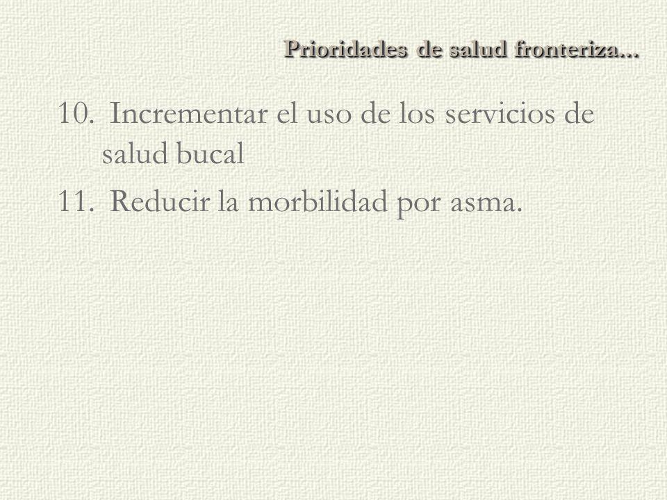 Prioridades de salud fronteriza... 10. Incrementar el uso de los servicios de salud bucal 11.