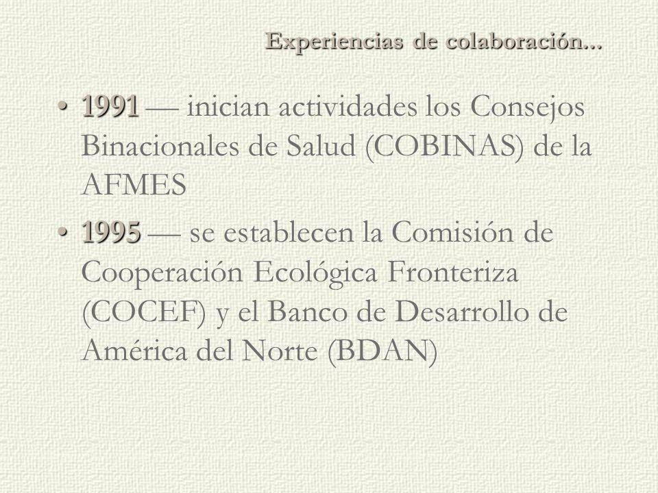 19911991 — inician actividades los Consejos Binacionales de Salud (COBINAS) de la AFMES 19951995 — se establecen la Comisión de Cooperación Ecológica Fronteriza (COCEF) y el Banco de Desarrollo de América del Norte (BDAN) Experiencias de colaboración...
