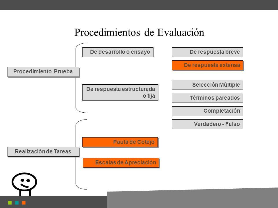 Procedimientos de Evaluación De desarrollo o ensayo De respuesta estructurada o fija De respuesta breve De respuesta extensa Selección Múltiple Términos pareados Completación Verdadero - Falso Pauta de Cotejo Escalas de Apreciación Procedimiento Prueba Realización de Tareas