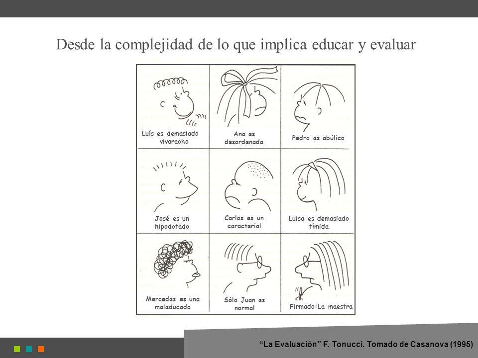 Desde la complejidad de lo que implica educar y evaluar La Evaluación F.
