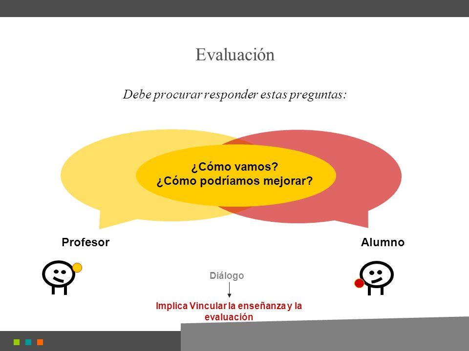 Profesor Alumno Evaluación Debe procurar responder estas preguntas: Diálogo ¿Cómo vamos.