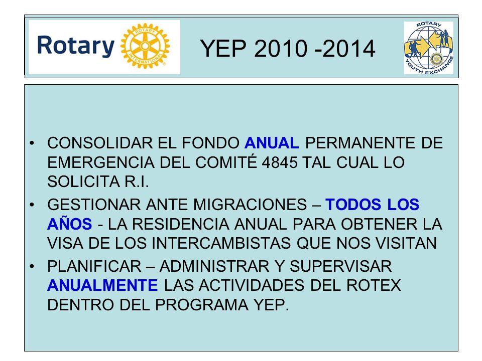 Rota YEP 2010 -2014 CONSOLIDAR EL FONDO ANUAL PERMANENTE DE EMERGENCIA DEL COMITÉ 4845 TAL CUAL LO SOLICITA R.I.