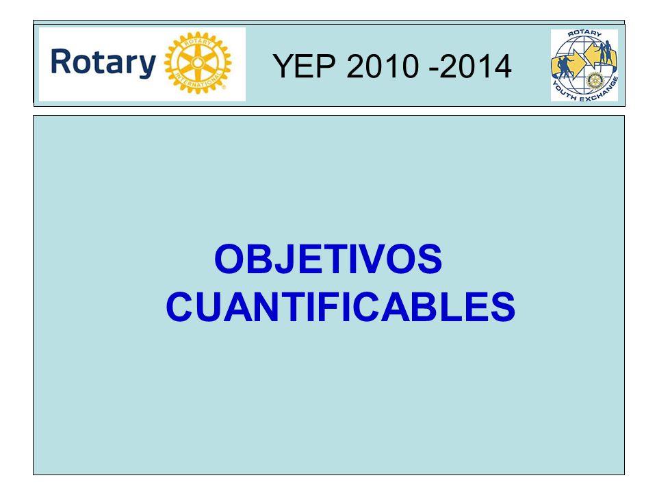 Rota YEP 2010 -2014 OBJETIVOS CUANTIFICABLES YEP 2010 -2014