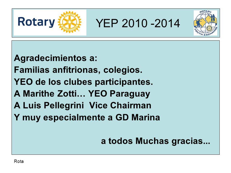Rota YEP 2010 -2014 Agradecimientos a: Familias anfitrionas, colegios.