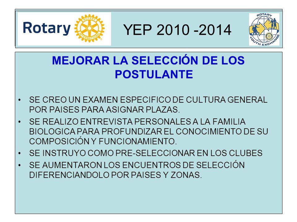 Rota YEP 2010 -2014 MEJORAR LA SELECCIÓN DE LOS POSTULANTE SE CREO UN EXAMEN ESPECIFICO DE CULTURA GENERAL POR PAISES PARA ASIGNAR PLAZAS.