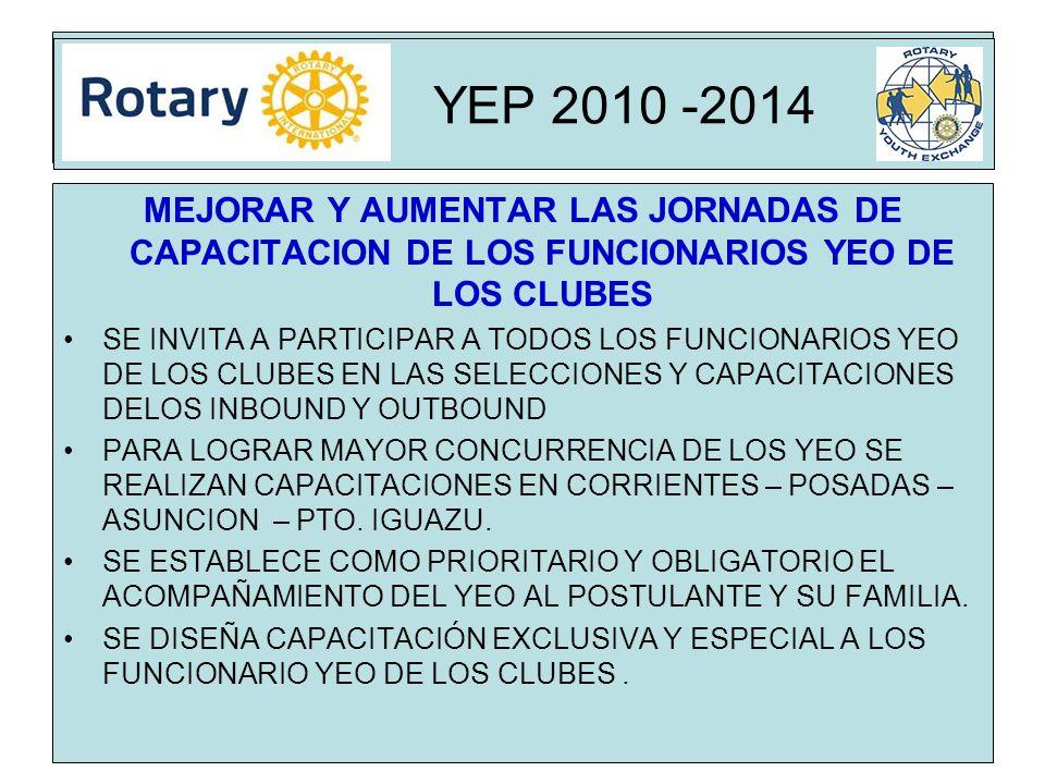 Rota YEP 2010 -2014 MEJORAR Y AUMENTAR LAS JORNADAS DE CAPACITACION DE LOS FUNCIONARIOS YEO DE LOS CLUBES SE INVITA A PARTICIPAR A TODOS LOS FUNCIONARIOS YEO DE LOS CLUBES EN LAS SELECCIONES Y CAPACITACIONES DELOS INBOUND Y OUTBOUND PARA LOGRAR MAYOR CONCURRENCIA DE LOS YEO SE REALIZAN CAPACITACIONES EN CORRIENTES – POSADAS – ASUNCION – PTO.