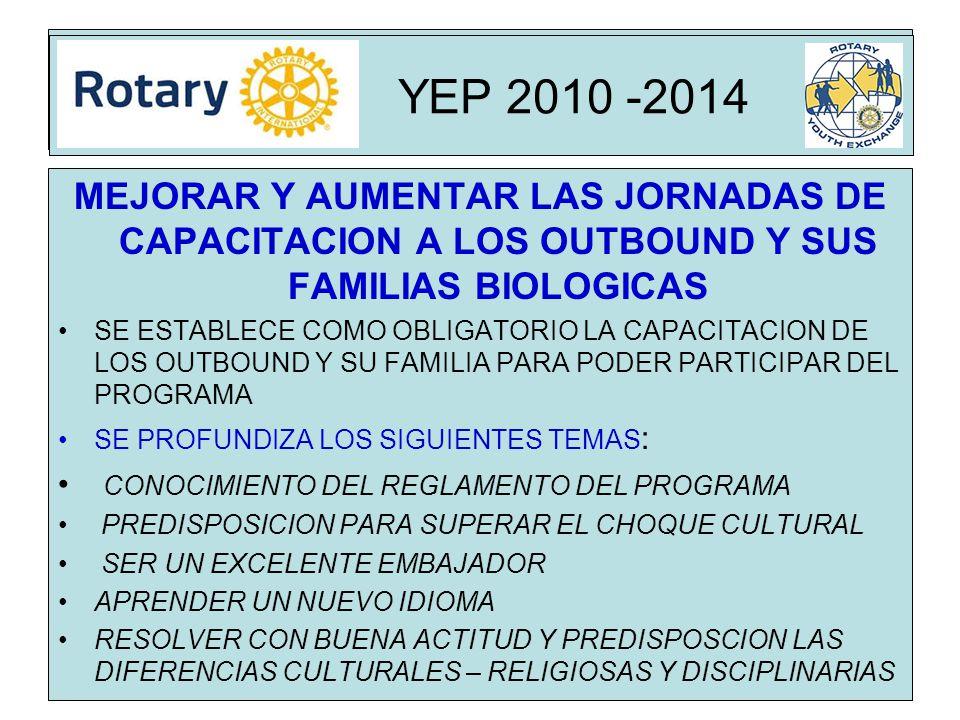 Rota YEP 2010 -2014 MEJORAR Y AUMENTAR LAS JORNADAS DE CAPACITACION A LOS OUTBOUND Y SUS FAMILIAS BIOLOGICAS SE ESTABLECE COMO OBLIGATORIO LA CAPACITACION DE LOS OUTBOUND Y SU FAMILIA PARA PODER PARTICIPAR DEL PROGRAMA SE PROFUNDIZA LOS SIGUIENTES TEMAS : CONOCIMIENTO DEL REGLAMENTO DEL PROGRAMA PREDISPOSICION PARA SUPERAR EL CHOQUE CULTURAL SER UN EXCELENTE EMBAJADOR APRENDER UN NUEVO IDIOMA RESOLVER CON BUENA ACTITUD Y PREDISPOSCION LAS DIFERENCIAS CULTURALES – RELIGIOSAS Y DISCIPLINARIAS YEP 2010 -2014
