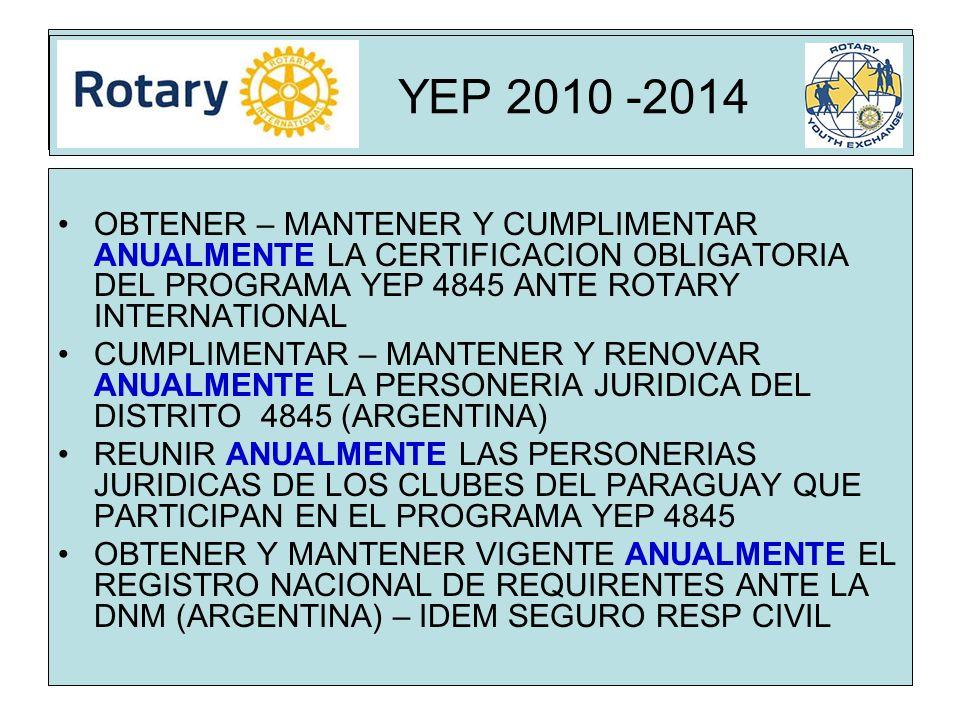 Rota YEP 2010 -2014 OBTENER – MANTENER Y CUMPLIMENTAR ANUALMENTE LA CERTIFICACION OBLIGATORIA DEL PROGRAMA YEP 4845 ANTE ROTARY INTERNATIONAL CUMPLIMENTAR – MANTENER Y RENOVAR ANUALMENTE LA PERSONERIA JURIDICA DEL DISTRITO 4845 (ARGENTINA) REUNIR ANUALMENTE LAS PERSONERIAS JURIDICAS DE LOS CLUBES DEL PARAGUAY QUE PARTICIPAN EN EL PROGRAMA YEP 4845 OBTENER Y MANTENER VIGENTE ANUALMENTE EL REGISTRO NACIONAL DE REQUIRENTES ANTE LA DNM (ARGENTINA) – IDEM SEGURO RESP CIVIL YEP 2010 -2014