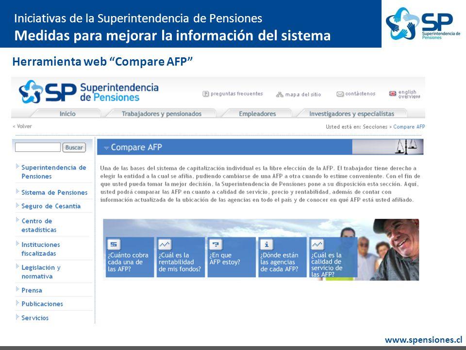 www.spensiones.cl Iniciativas de la Superintendencia de Pensiones Medidas para mejorar la información del sistema Herramienta web Compare AFP