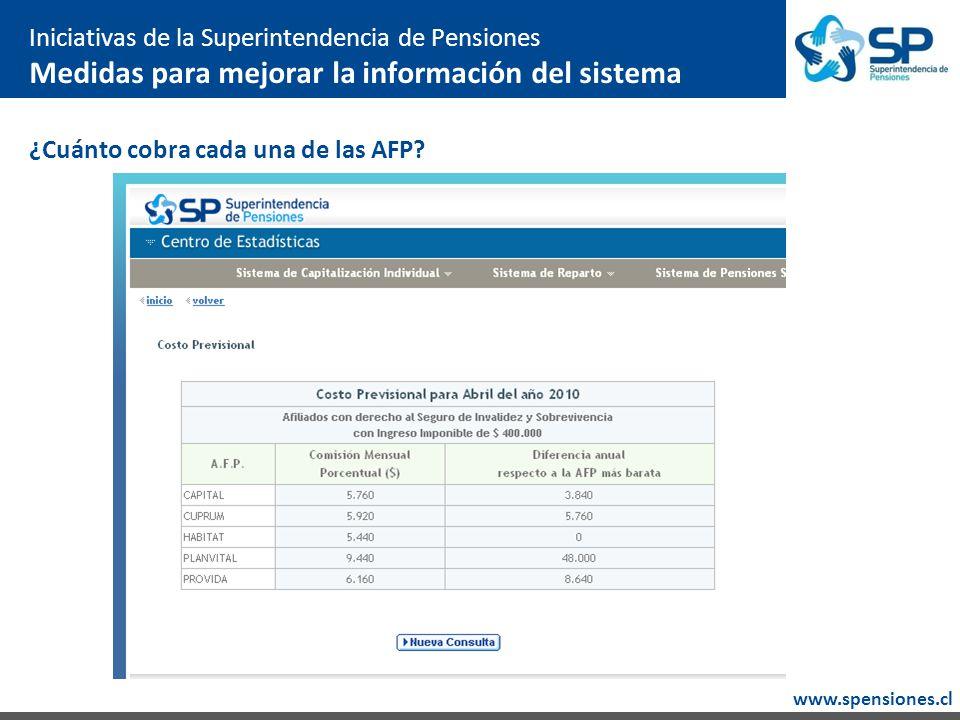 www.spensiones.cl ¿Cuánto cobra cada una de las AFP.