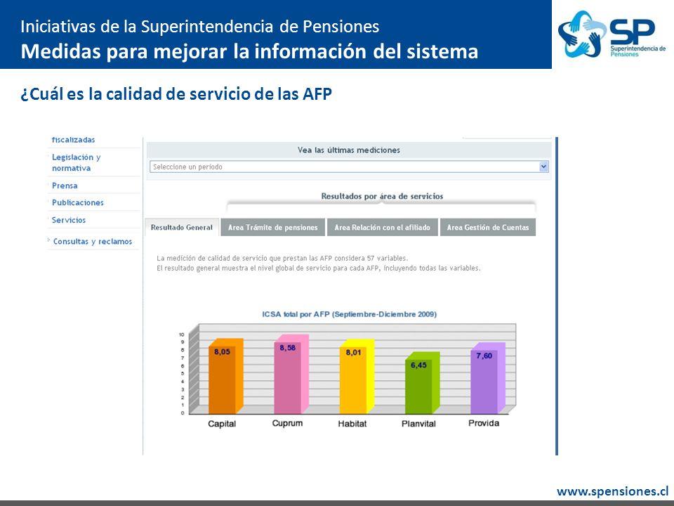 www.spensiones.cl ¿Cuál es la calidad de servicio de las AFP Iniciativas de la Superintendencia de Pensiones Medidas para mejorar la información del sistema