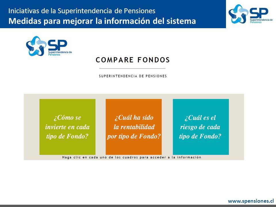 www.spensiones.cl Iniciativas de la Superintendencia de Pensiones Medidas para mejorar la información del sistema
