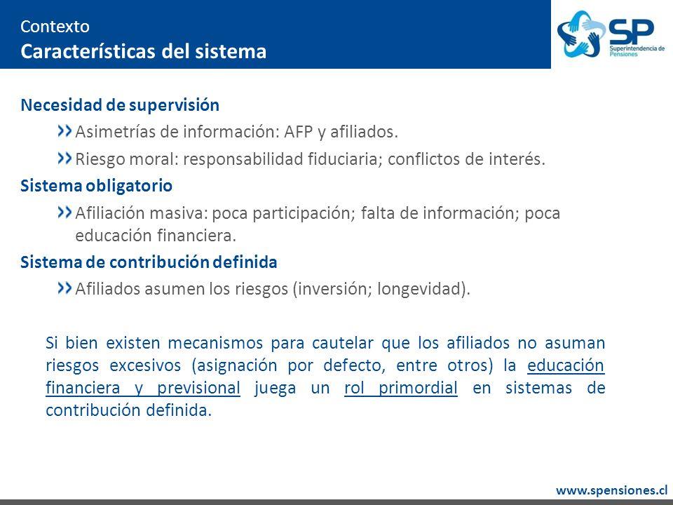 www.spensiones.cl Contexto Características del sistema Necesidad de supervisión Asimetrías de información: AFP y afiliados.