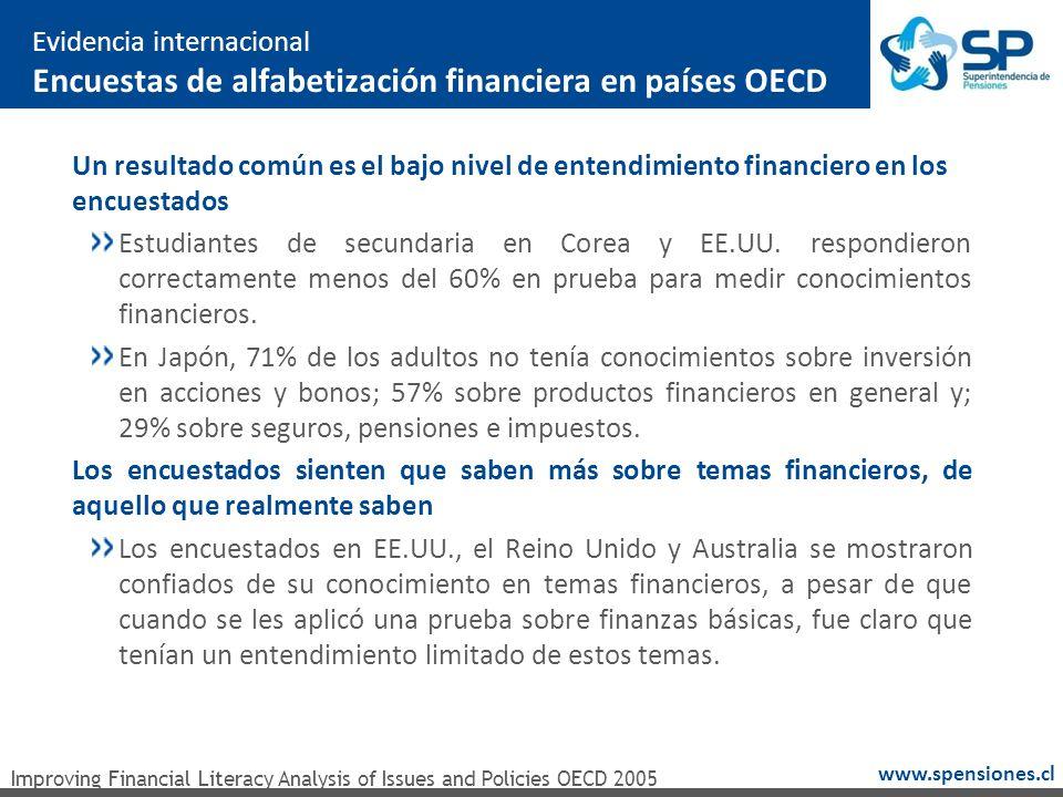 www.spensiones.cl Evidencia internacional Encuestas de alfabetización financiera en países OECD Un resultado común es el bajo nivel de entendimiento financiero en los encuestados Estudiantes de secundaria en Corea y EE.UU.