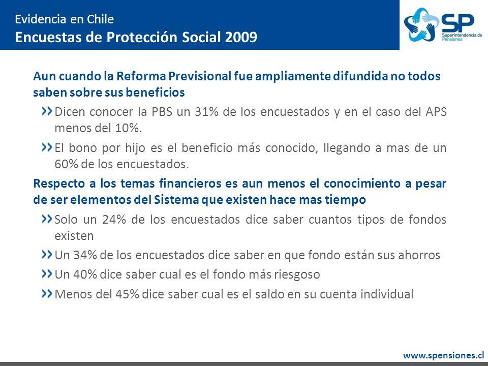 www.spensiones.cl Evidencia en Chile Encuestas de Protección Social 2009 Aun cuando la Reforma Previsional fue ampliamente difundida no todos saben sobre sus beneficios Dicen conocer la PBS un 31% de los encuestados y en el caso del APS menos del 10%.