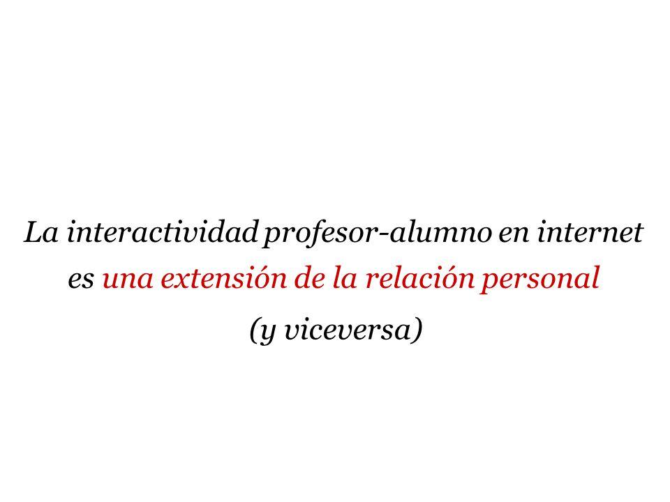 La interactividad profesor-alumno en internet es una extensión de la relación personal (y viceversa)