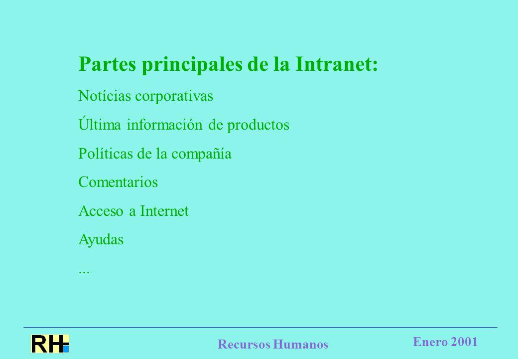 Recursos Humanos Enero 2001 Partes principales de la Intranet: Notícias corporativas Última información de productos Políticas de la compañía Comentarios Acceso a Internet Ayudas...