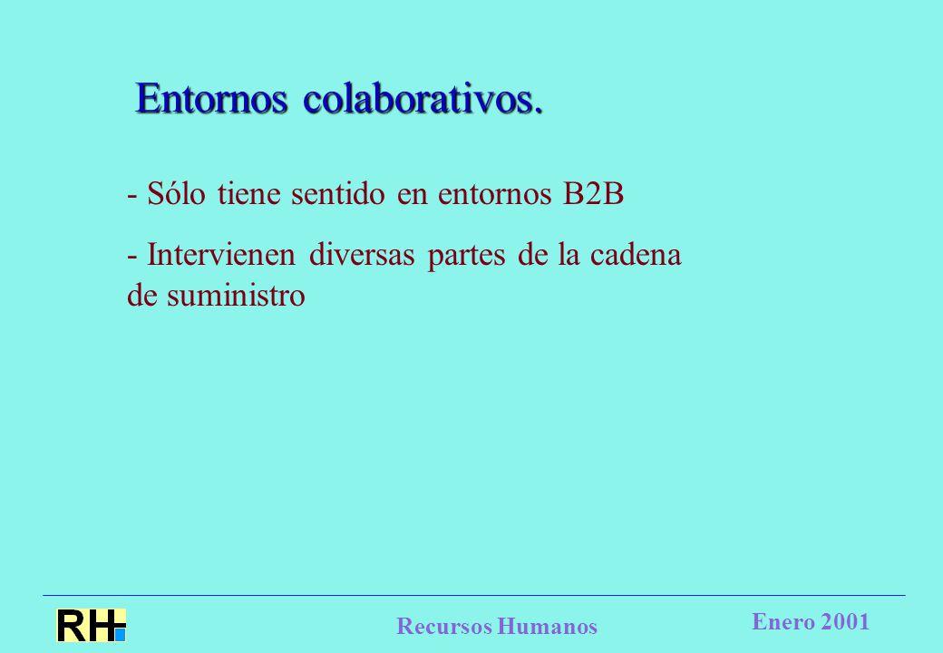 Recursos Humanos Enero 2001 Entornos colaborativos.