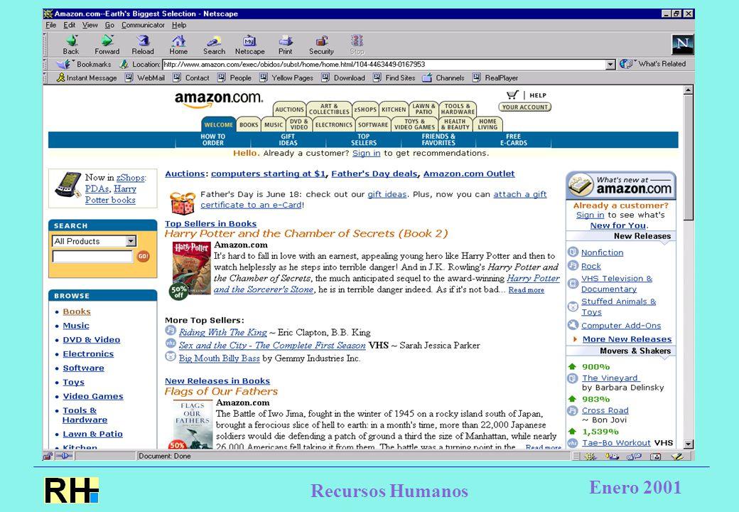 Recursos Humanos Enero 2001