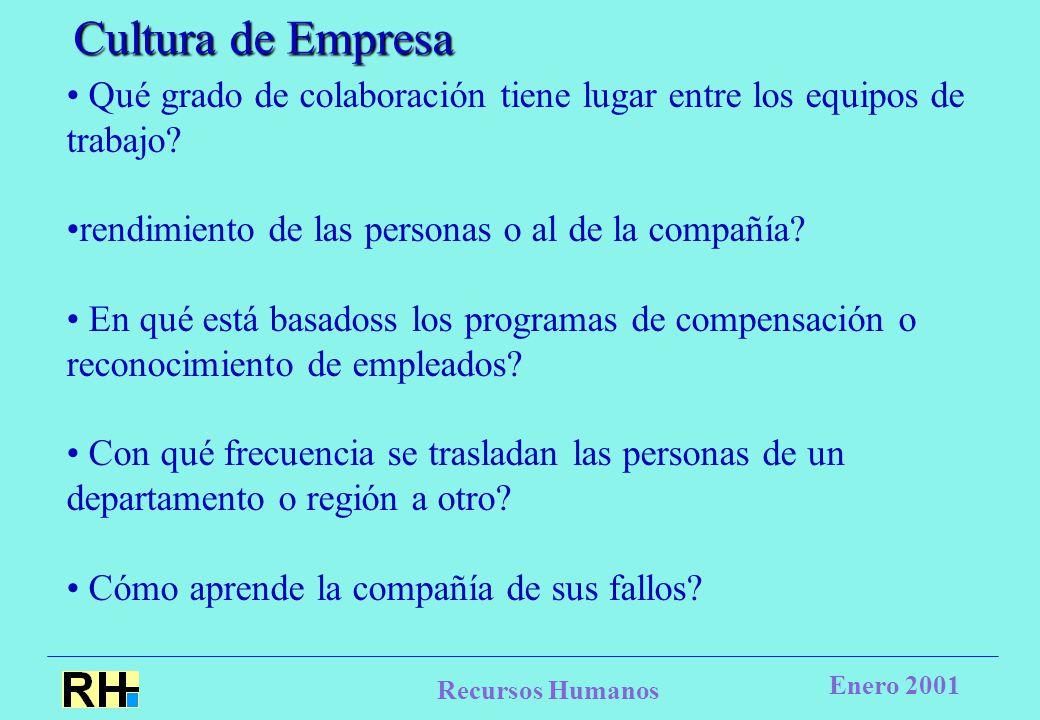 Recursos Humanos Enero 2001 Cultura de Empresa Qué grado de colaboración tiene lugar entre los equipos de trabajo.
