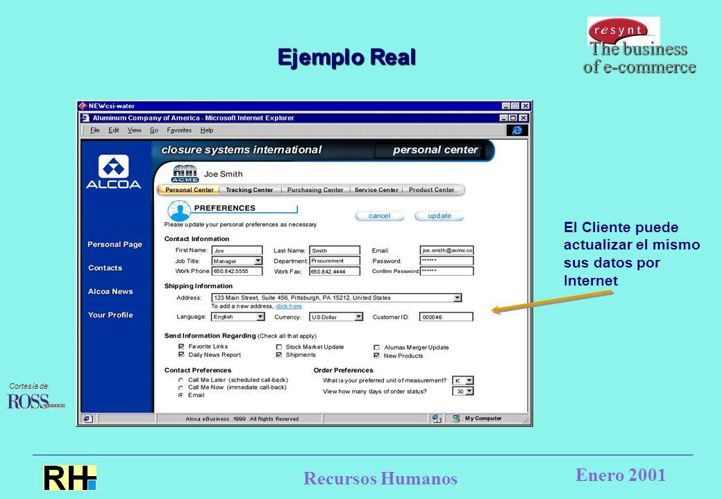 Recursos Humanos Enero 2001 El Cliente puede actualizar el mismo sus datos por Internet The business of e-commerce Cortesía de: Ejemplo Real