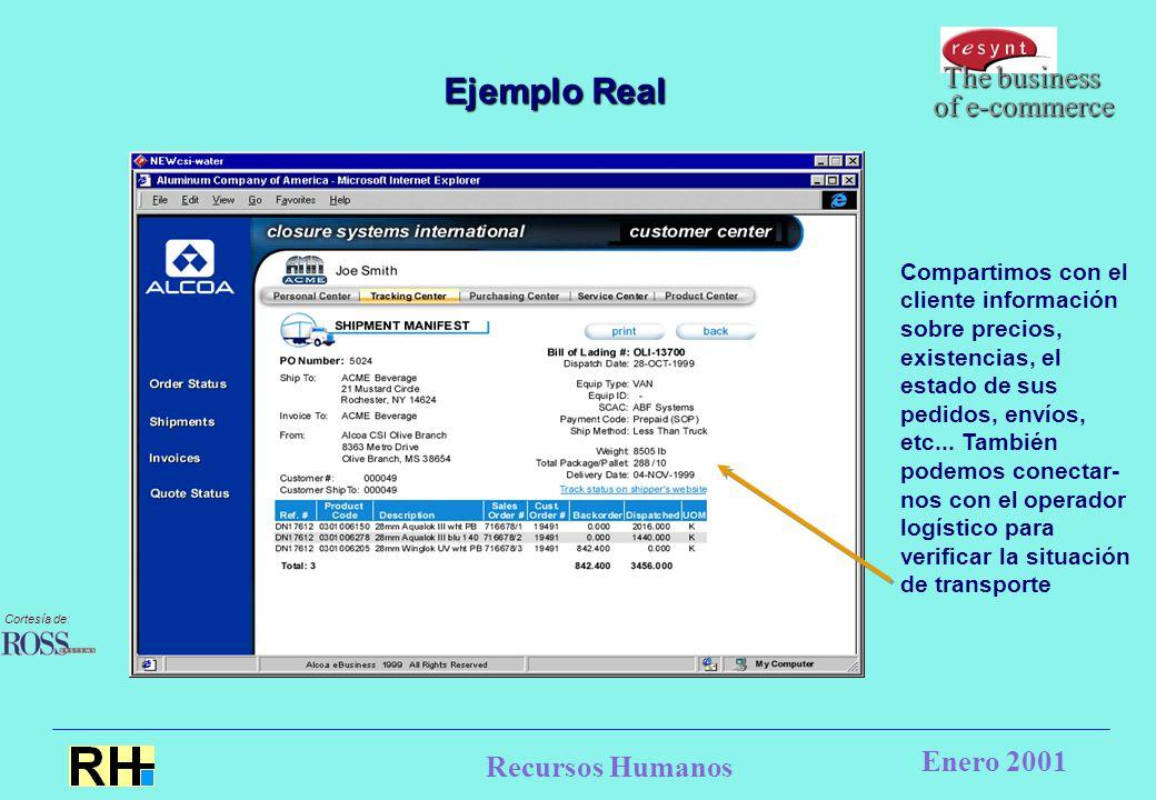 Recursos Humanos Enero 2001 The business of e-commerce Cortesía de: Compartimos con el cliente información sobre precios, existencias, el estado de sus pedidos, envíos, etc...