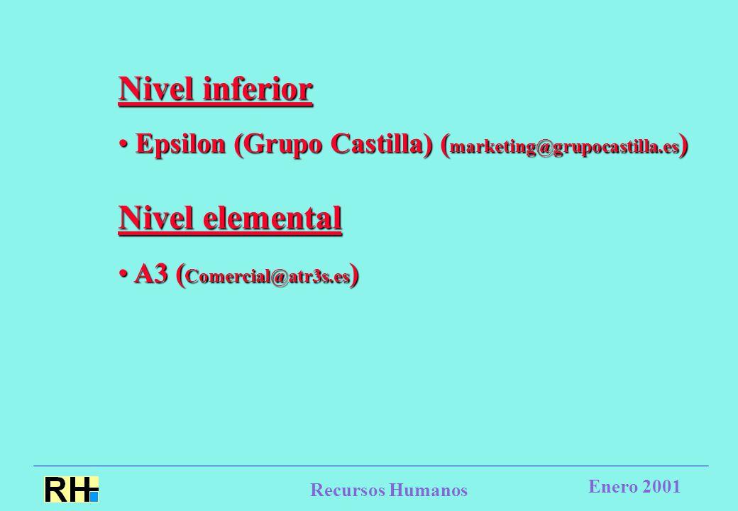 Recursos Humanos Enero 2001 Nivel inferior Epsilon (Grupo Castilla) ( marketing@grupocastilla.es ) Epsilon (Grupo Castilla) ( marketing@grupocastilla.es ) Nivel elemental A3 ( Comercial@atr3s.es ) A3 ( Comercial@atr3s.es )