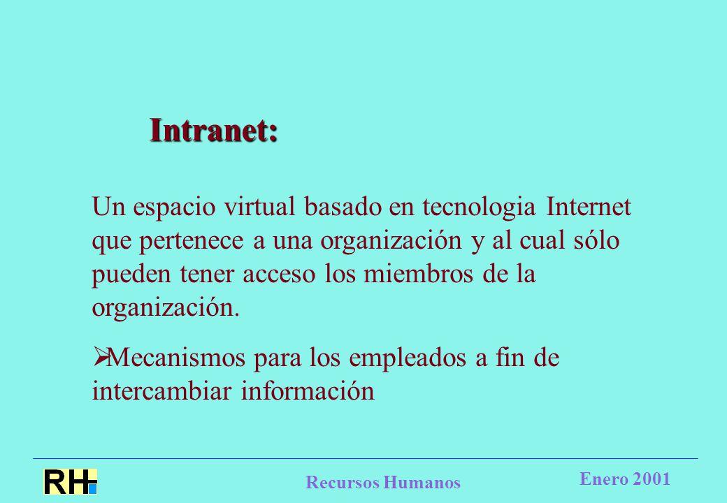 Recursos Humanos Enero 2001 Intranet: Un espacio virtual basado en tecnologia Internet que pertenece a una organización y al cual sólo pueden tener acceso los miembros de la organización.