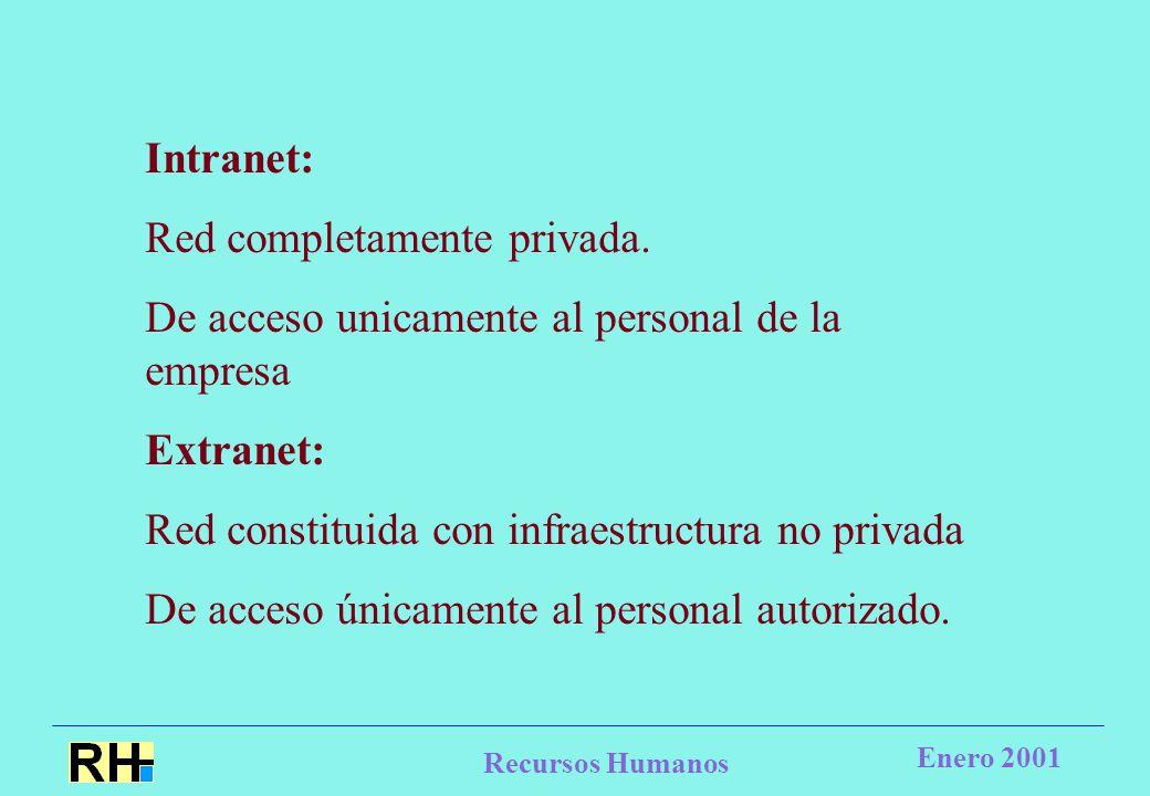 Recursos Humanos Enero 2001 Intranet: Red completamente privada.