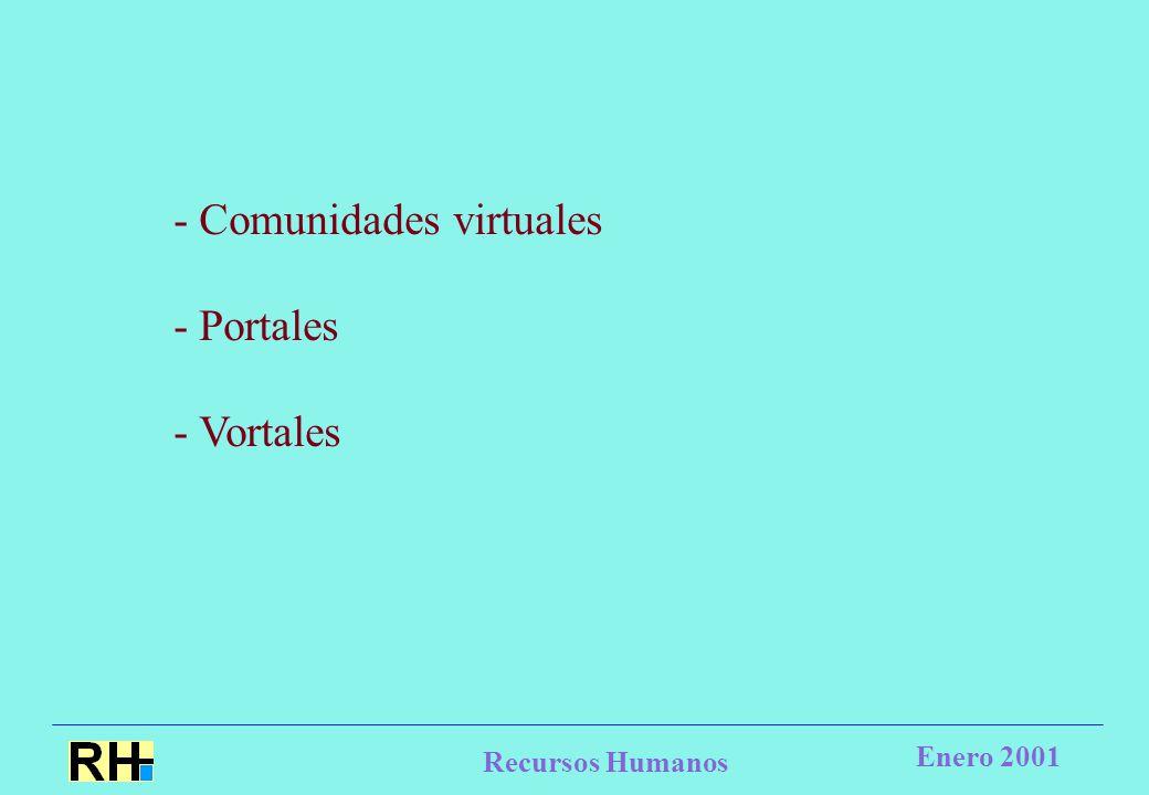 Recursos Humanos Enero 2001 - Comunidades virtuales - Portales - Vortales