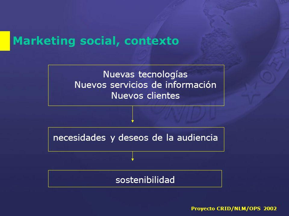 Proyecto CRID/NLM/OPS 2002 4 Marketing social, contexto Nuevas tecnologías Nuevos servicios de información Nuevos clientes necesidades y deseos de la audiencia sostenibilidad